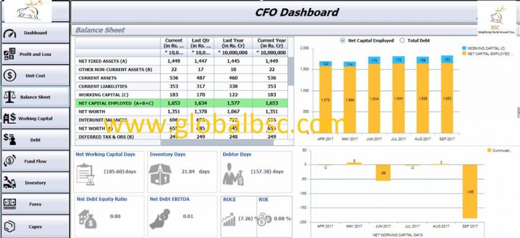 fi-dashboard